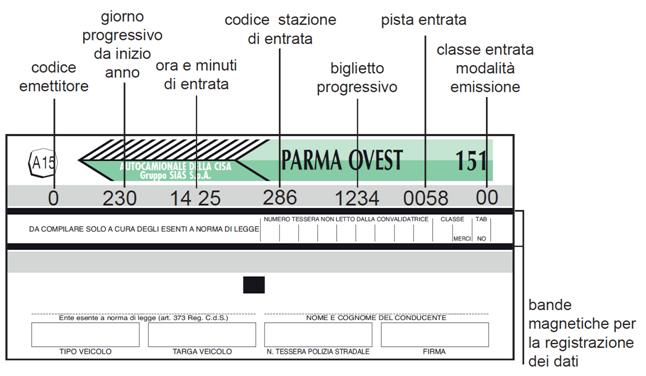 biglietto_ordinario_cisa